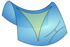 geometrienoneuclidienne